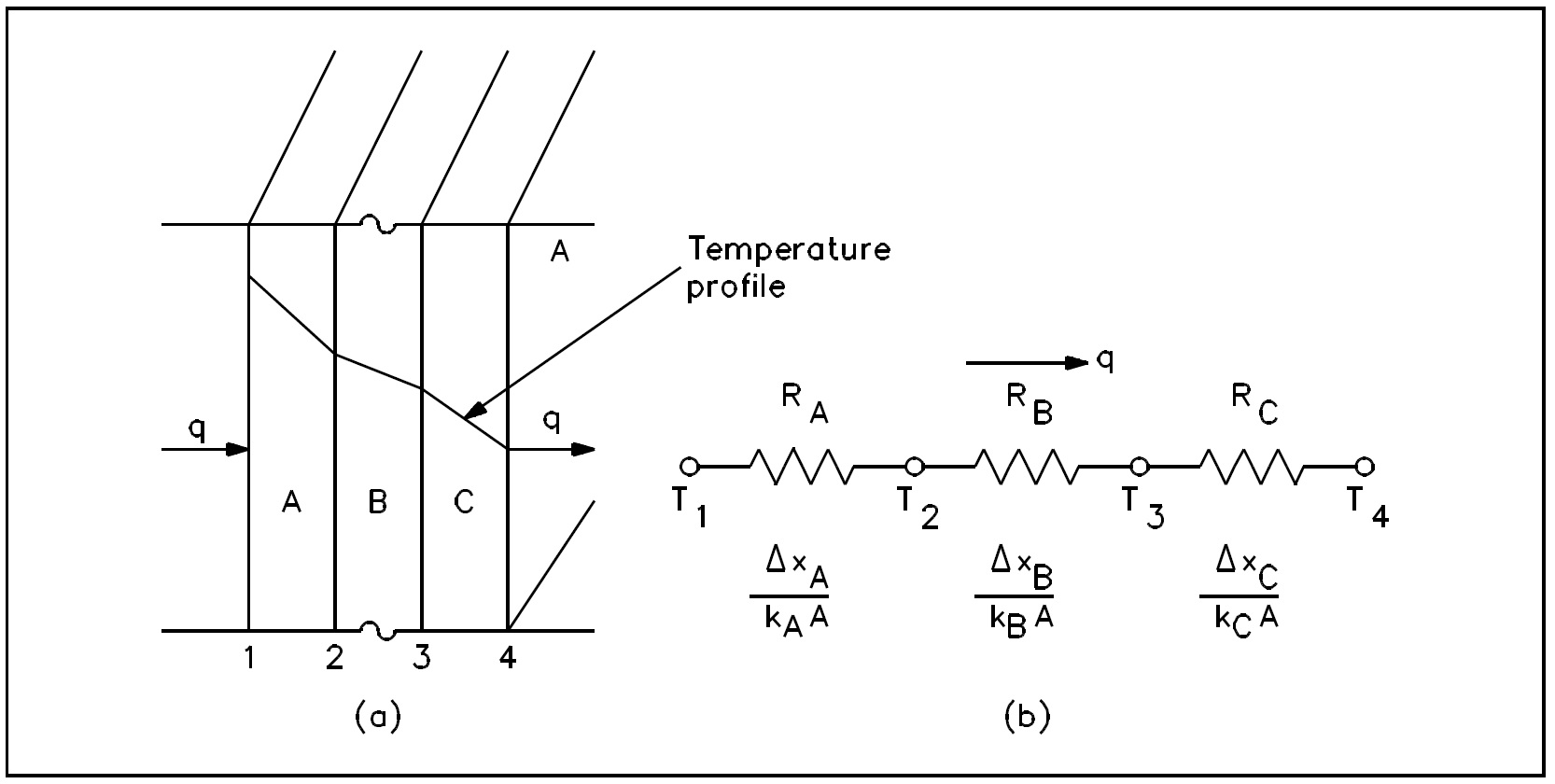 My Control Circuit For Heat Sink Temperature