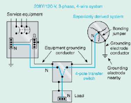 Emergency and Standby Power Systems Help   EZ-pdh com